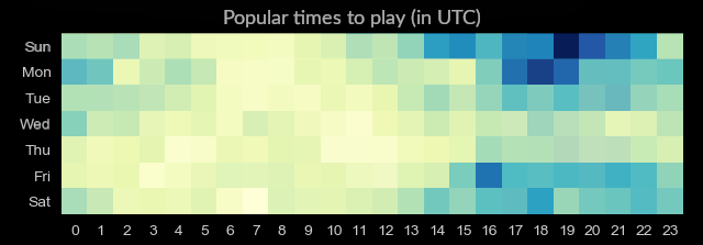 Online game heatmap for May 2020