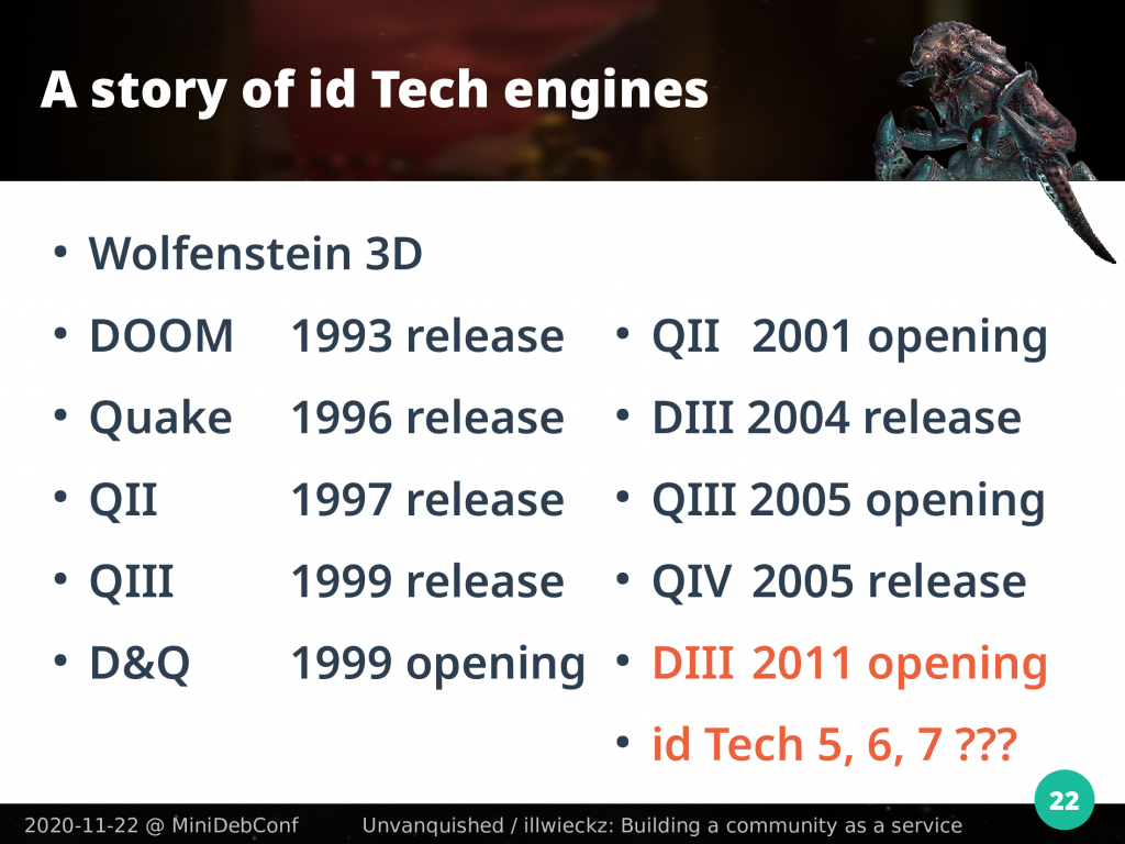 A Timeline of some major id Software release and opening