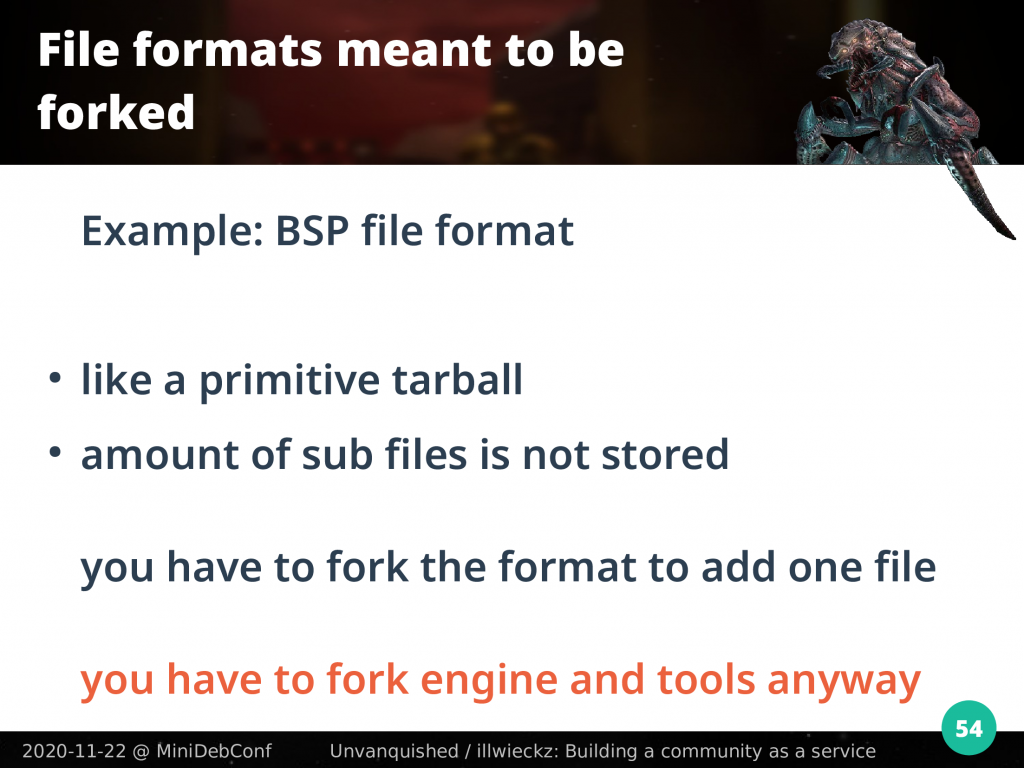 BSP file format had to be forked to add files