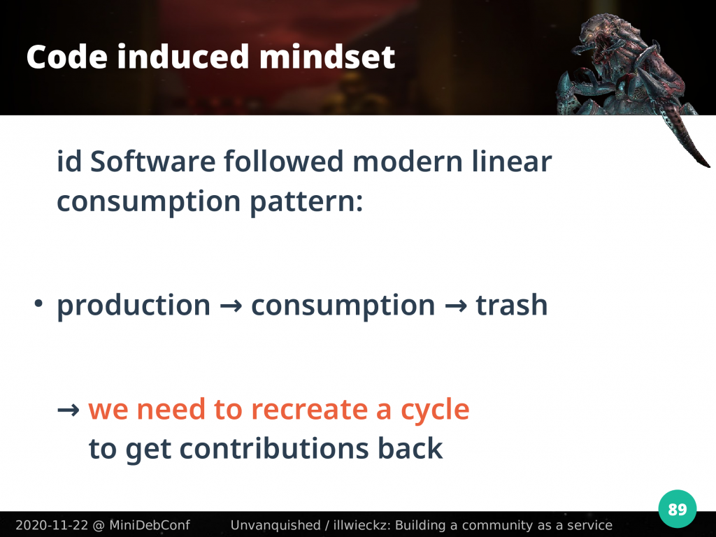 Modern linear consumption pattern